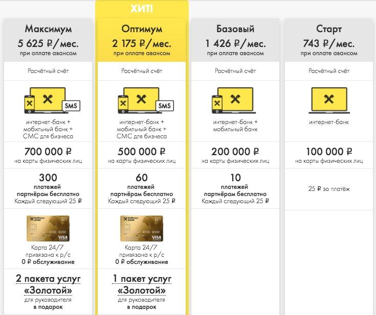 Кредитные карты по паспорту с моментальным решением без отказа онлайн ижевск